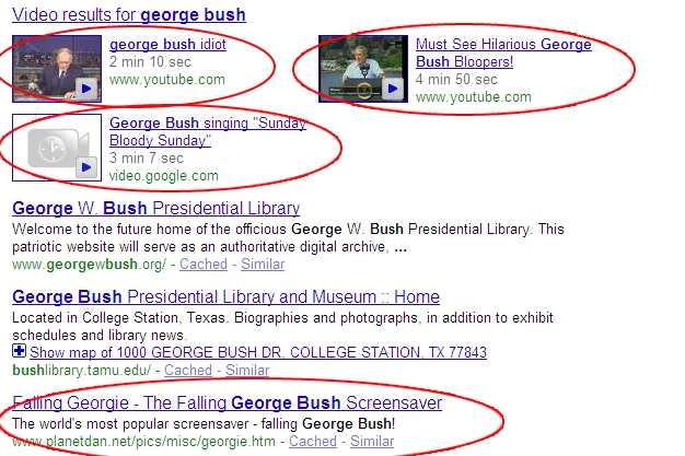Negative Results George Bush would rather not see