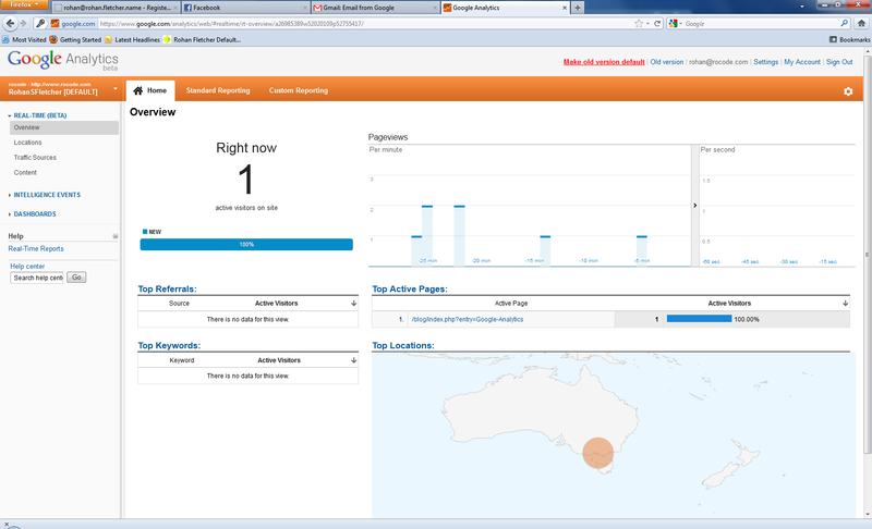 Google-Analytics-For-ROI